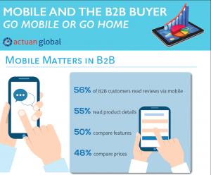 B2B Mobile Infographic Thumbnail
